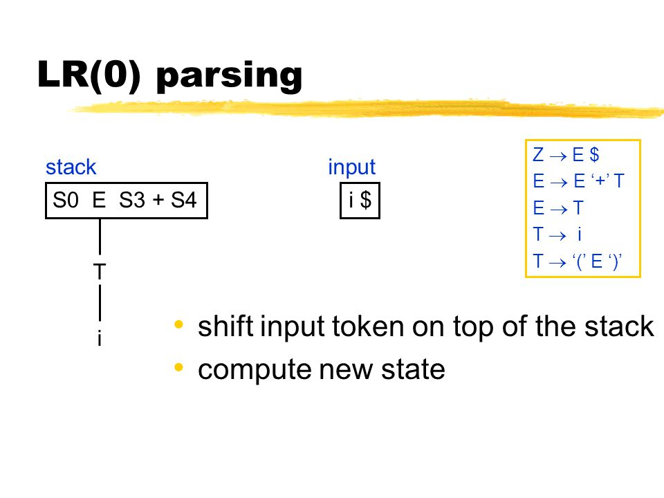 LR(0) parsing shift input token on top of the stack compute new state S0 E S3 + S4 stack i $ input Z  E $ E  E '+' T E  T T  i T  '(' E ')' T i