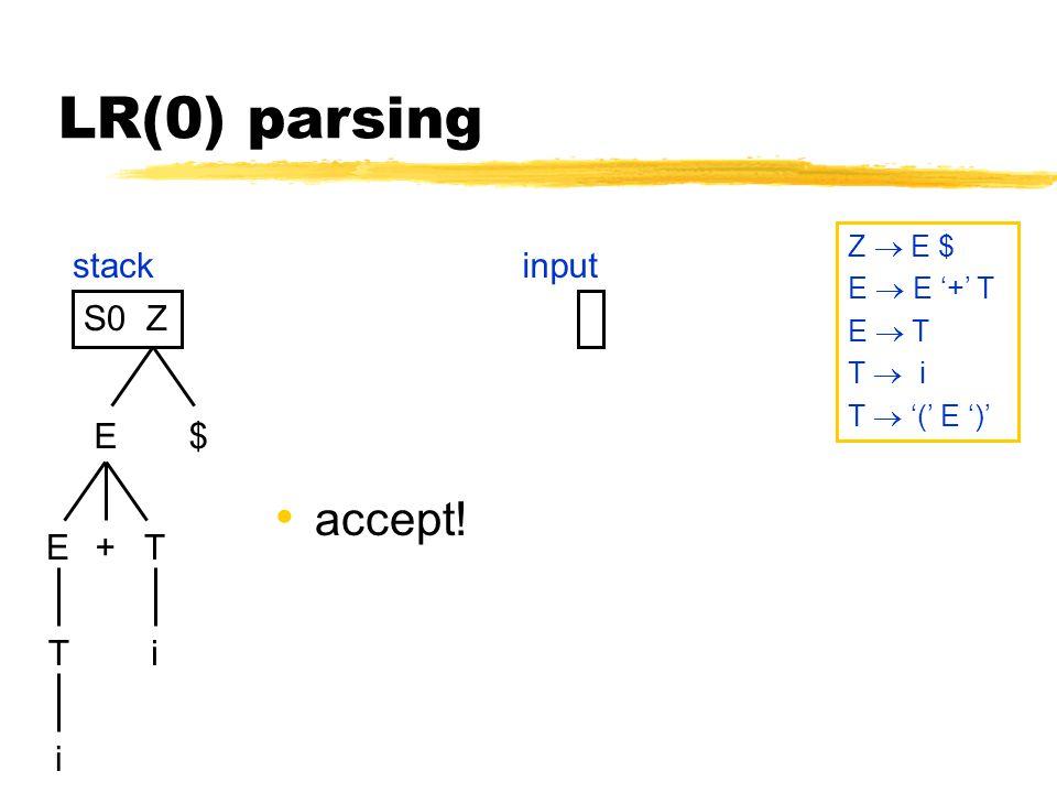 LR(0) parsing accept! S0 Z stackinput Z  E $ E  E '+' T E  T T  i T  '(' E ')' E+T iT i E$