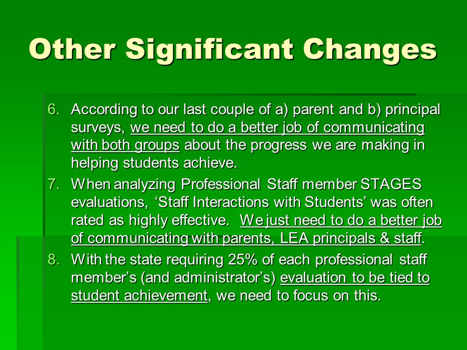 Other Significant Changes 6.According to our last couple of a) parent and b) principal surveys, we need to do a better job of communicating with both