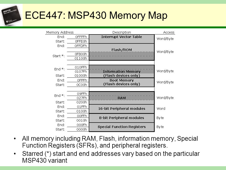 ECE447: MSP430 Memory Map All memory including RAM, Flash, information memory, Special Function Registers (SFRs), and peripheral registers.