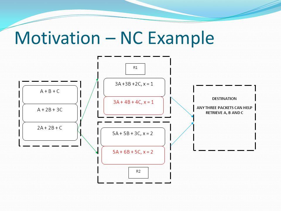 Motivation – Binary Spraying Vs ER S, K = 2 R1 R2 R3 R4 D Epidemic routing Binary spraying S, K = 2, L = 2 R1, L = 1 R2, L = 1 R3 D R4 R5