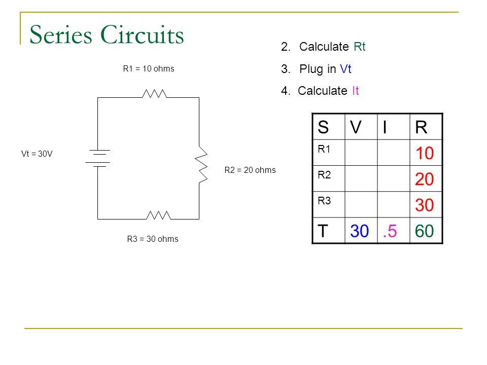 Series Circuits R1 = 10 ohms R3 = 30 ohms R2 = 20 ohms Vt = 30V SVIR R1 10 R2 20 R3 30 T.560 2.Calculate Rt 3.Plug in Vt 4. Calculate It
