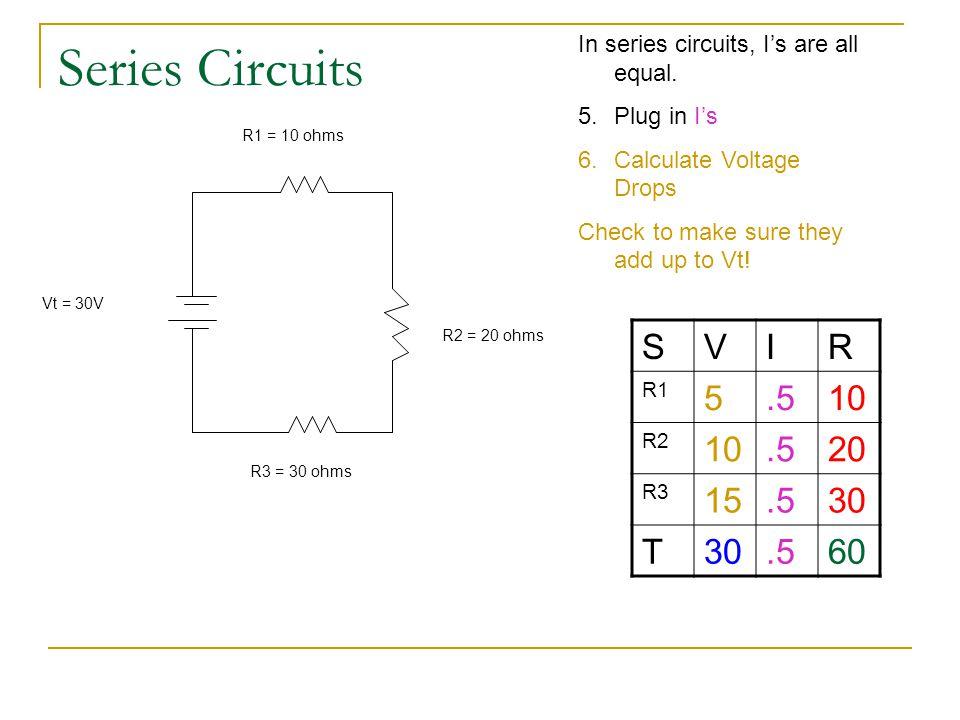 Series Circuits R1 = 10 ohms R3 = 30 ohms Vt = 30V R2 = 20 ohms SVIR R1 5.510 R2 10.520 R3 15.530 T.560 In series circuits, I's are all equal. 5.Plug
