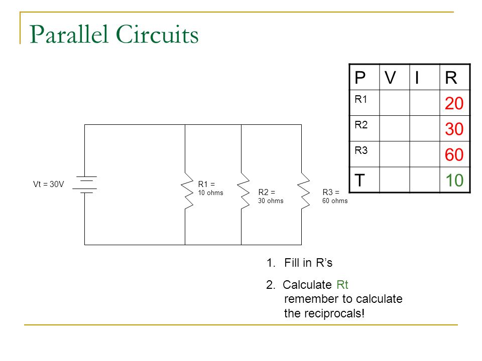 Parallel Circuits R1 = 10 ohms R2 = 30 ohms R3 = 60 ohms Vt = 30V 1.Fill in R's 2. Calculate Rt remember to calculate the reciprocals! PVIR R1 20 R2 3