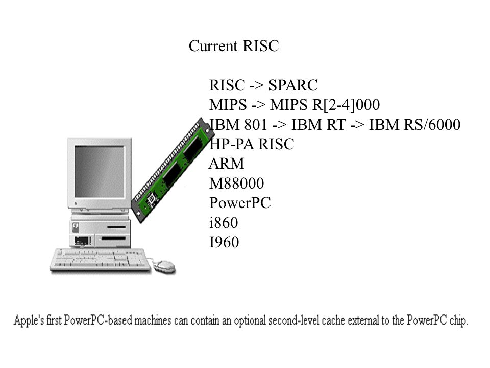 Current RISC RISC -> SPARC MIPS -> MIPS R[2-4]000 IBM 801 -> IBM RT -> IBM RS/6000 HP-PA RISC ARM M88000 PowerPC i860 I960