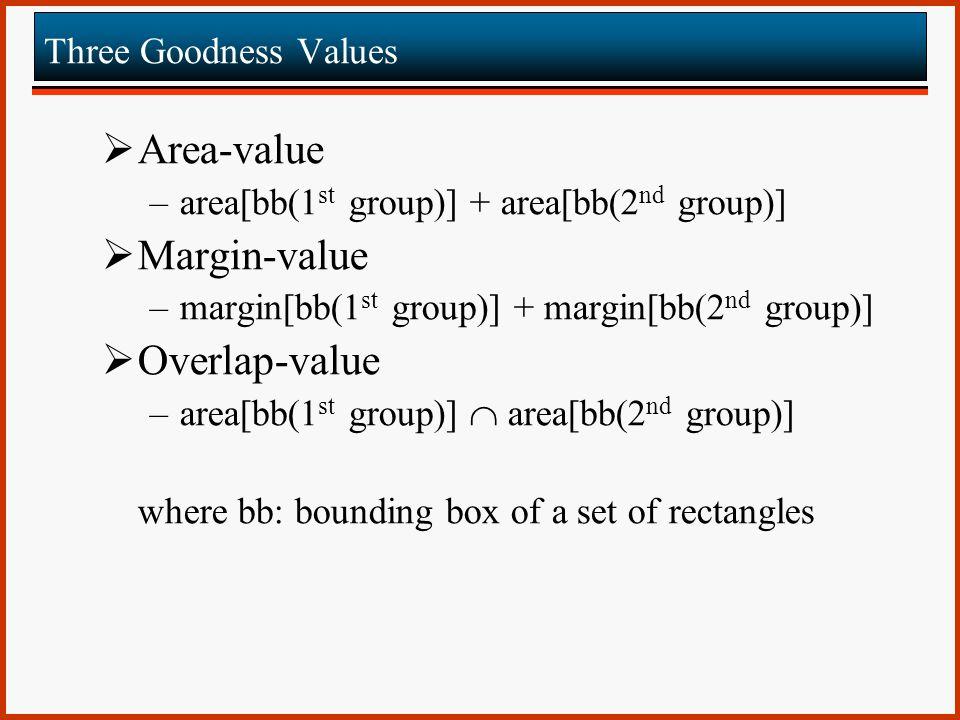 Three Goodness Values  Area-value –area[bb(1 st group)] + area[bb(2 nd group)]  Margin-value –margin[bb(1 st group)] + margin[bb(2 nd group)]  Over