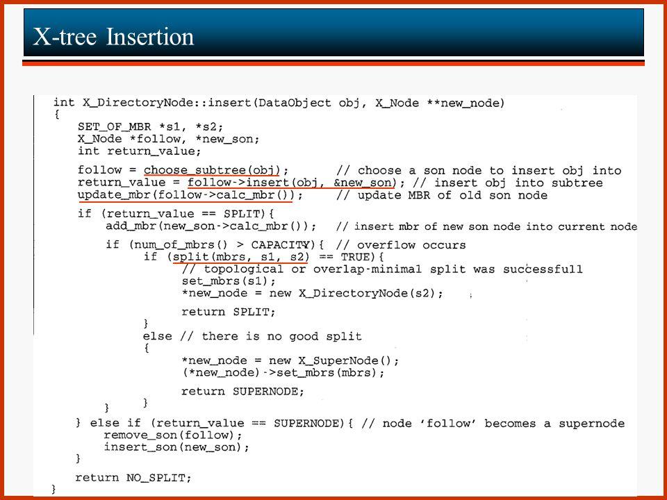 X-tree Insertion