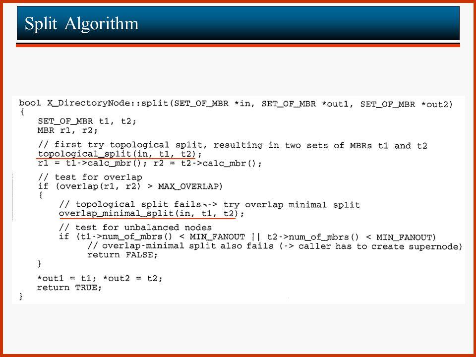 Split Algorithm