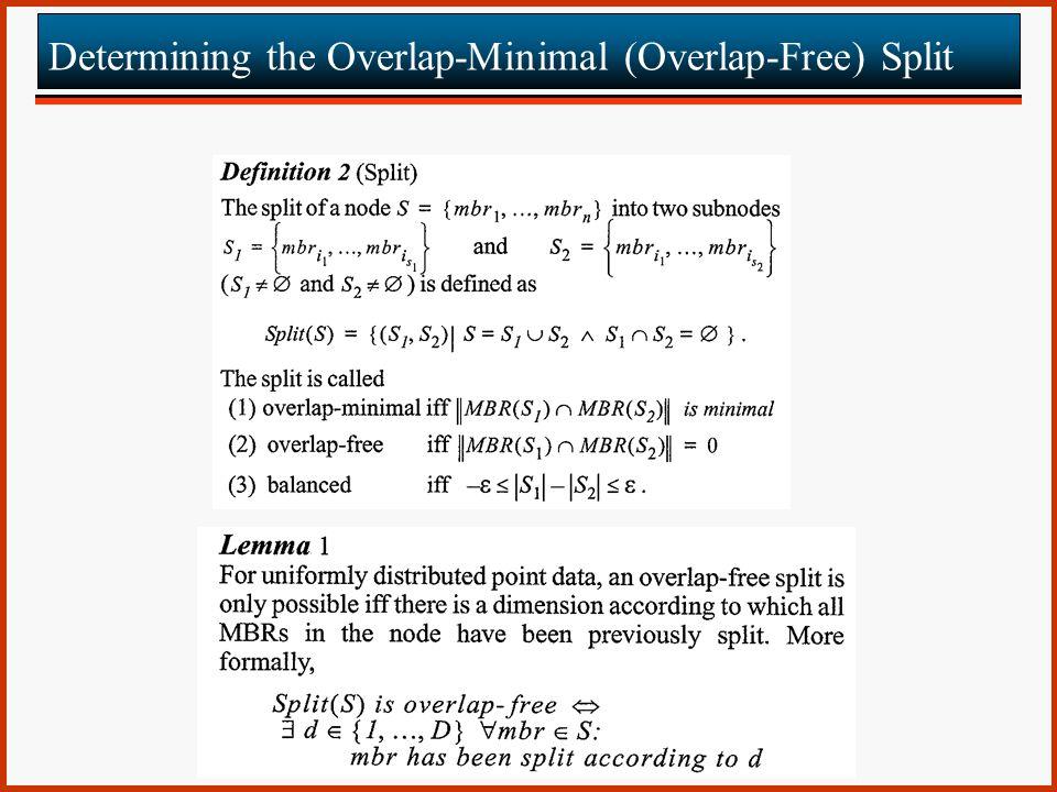 Determining the Overlap-Minimal (Overlap-Free) Split