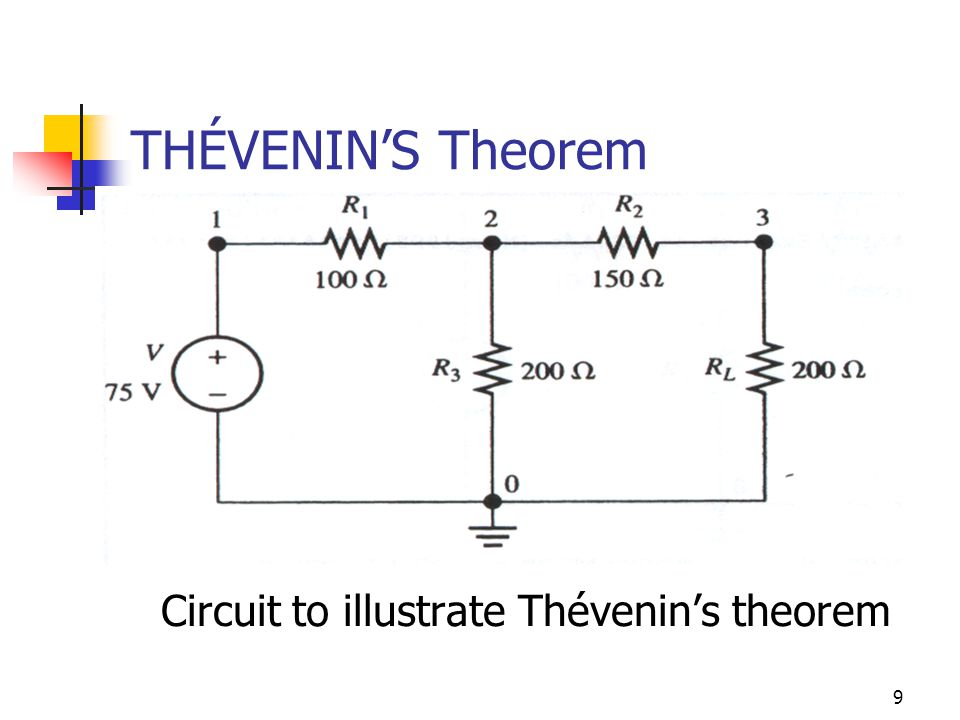 9 THÉVENIN'S Theorem Circuit to illustrate Thévenin's theorem