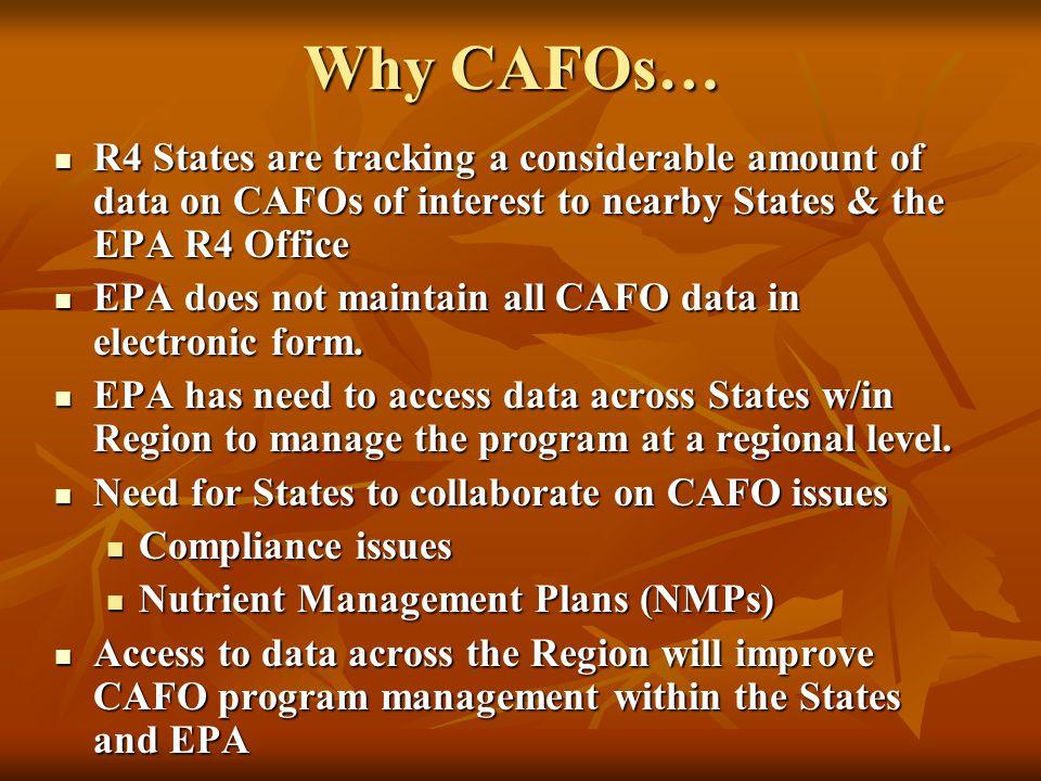 Why CAFOs…