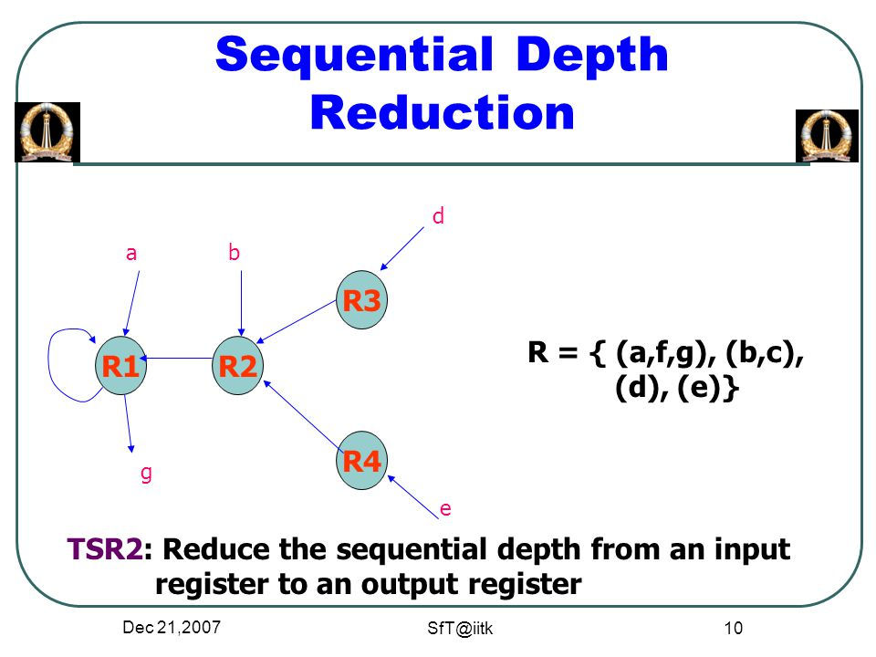Dec 21, Sequential Depth Reduction R1R2 R4 R3 ab d e g R = { (a,f,g), (b,c), (d), (e)} TSR2: Reduce the sequential depth from an input register to an output register