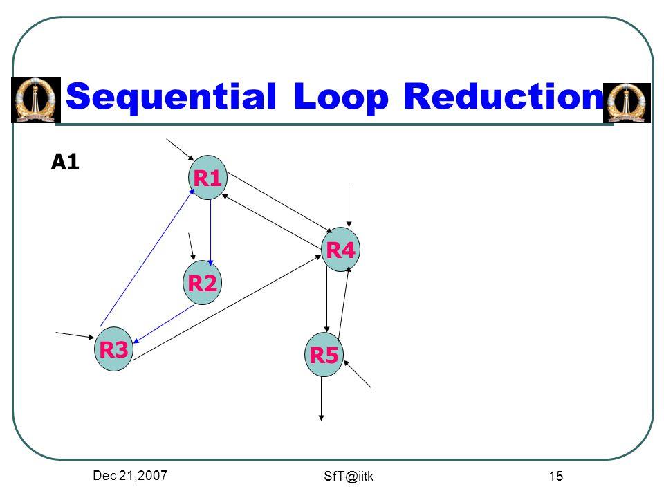 Dec 21,2007 SfT@iitk 15 Sequential Loop Reduction R1 R2 R5 R3 R4 A1