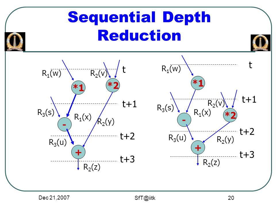 Dec 21,2007 SfT@iitk 20 Sequential Depth Reduction R 2 (z) *1 *2 - t t+1 t+2 + R 1 (w) R 2 (y) R 1 (x) t+3 R 2 (v) R 3 (s) R 3 (u) R 2 (z) *1 *2 - t t+1 t+2 + R 1 (w) R 2 (y) R 1 (x) t+3 R 2 (v) R 3 (s) R 3 (u)