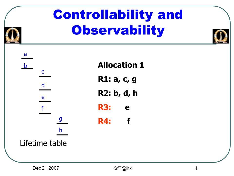 Dec 21,2007 SfT@iitk 5 Controllability and Observability a b c d e f g h Lifetime table Allocation 2 R1: a, c, R2: b, d R3: e, f R4: f, g