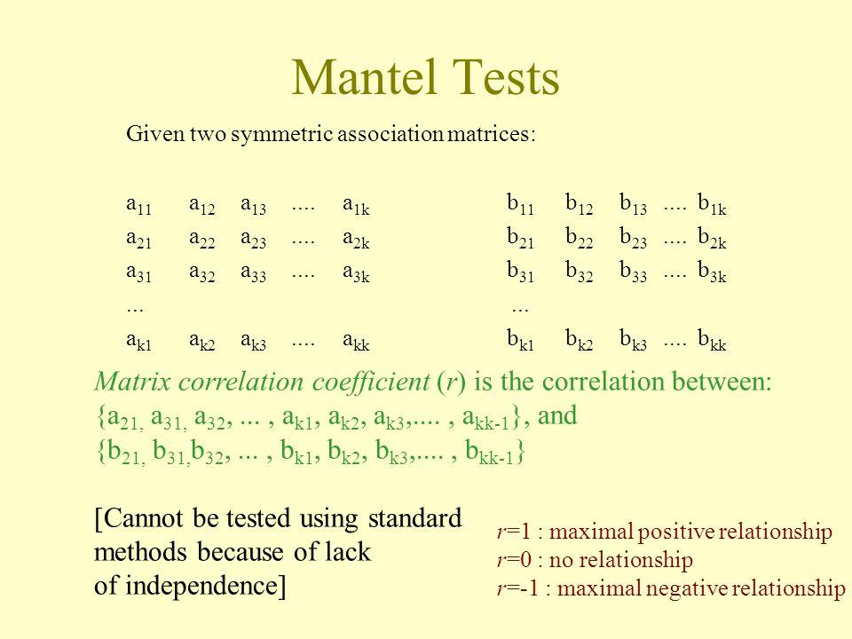 Mantel Tests Given two symmetric association matrices: a 11 a 12 a 13....a 1k b 11 b 12 b 13....b 1k a 21 a 22 a 23....a 2k b 21 b 22 b 23....b 2k a 3
