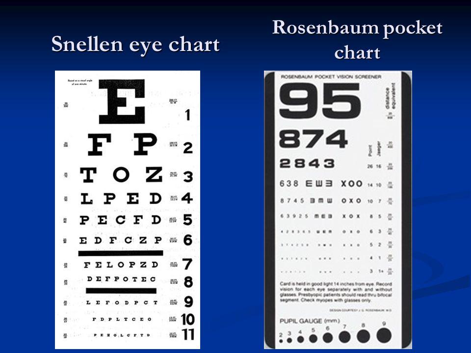 Snellen eye chart Rosenbaum pocket chart