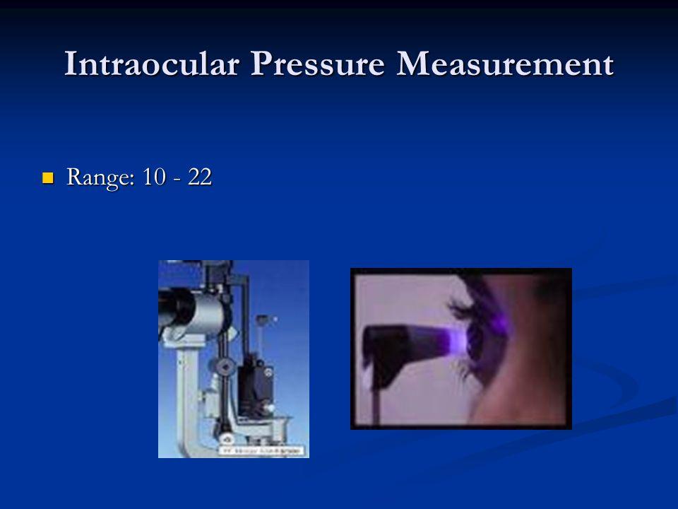 Intraocular Pressure Measurement Range: 10 - 22 Range: 10 - 22