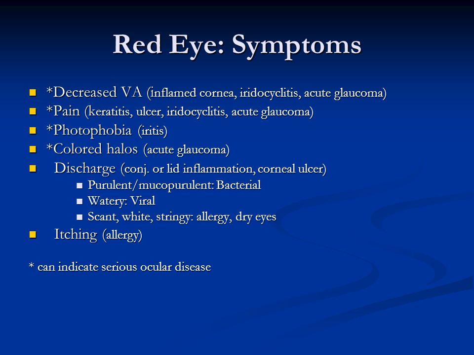 Red Eye: Symptoms *Decreased VA (i nflamed cornea, iridocyclitis, acute glaucoma) *Decreased VA (i nflamed cornea, iridocyclitis, acute glaucoma) *Pain (k eratitis, ulcer, iridocyclitis, acute glaucoma) *Pain (k eratitis, ulcer, iridocyclitis, acute glaucoma) *Photophobia ( iritis) *Photophobia ( iritis) *Colored halos ( acute glaucoma) *Colored halos ( acute glaucoma) Discharge ( conj.