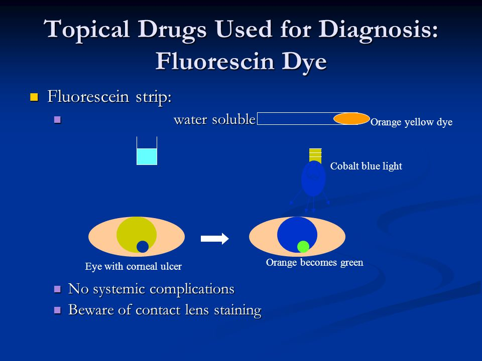 Topical Drugs Used for Diagnosis: Fluorescin Dye Fluorescein strip: Fluorescein strip: water soluble water soluble No systemic complications No system