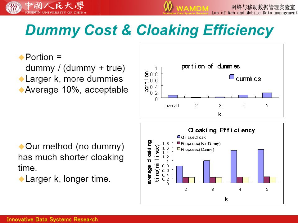 Dummy Cost & Cloaking Efficiency  Our method (no dummy) has much shorter cloaking time.