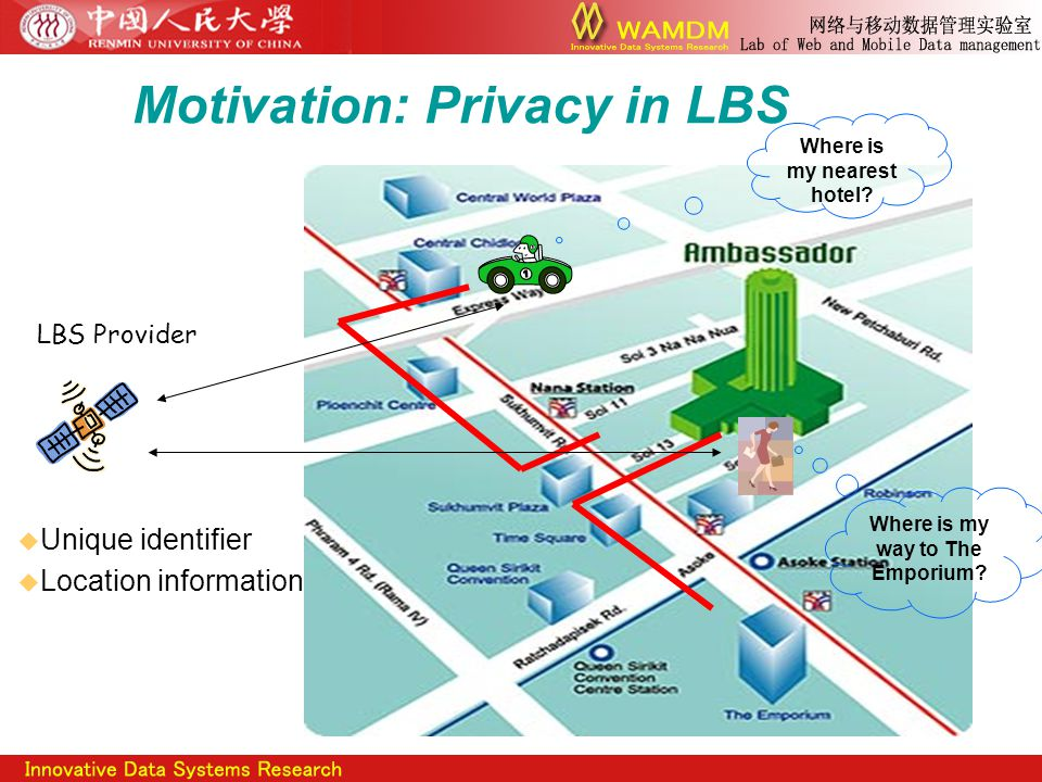 Motivation: Privacy in LBS  Unique identifier  Location information LBS Provider Where is my nearest hotel.