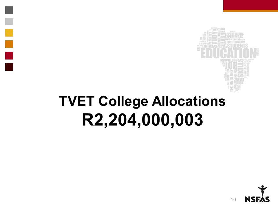 TVET College Allocations R2,204,000,003 16
