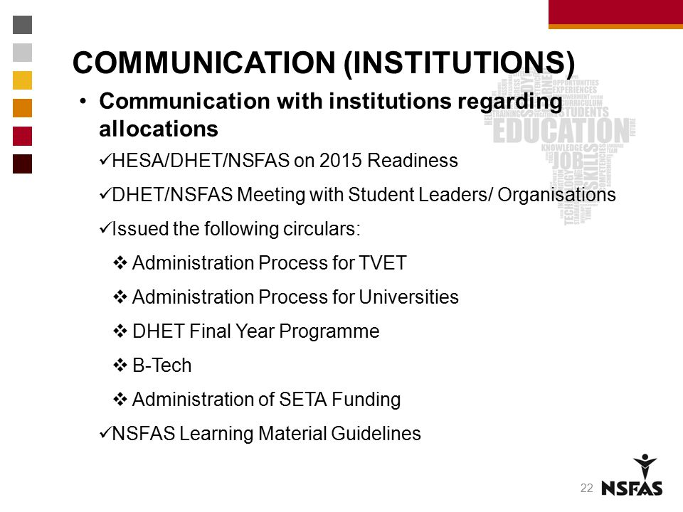 COMMUNICATION (INSTITUTIONS) Communication with institutions regarding allocations HESA/DHET/NSFAS on 2015 Readiness DHET/NSFAS Meeting with Student L