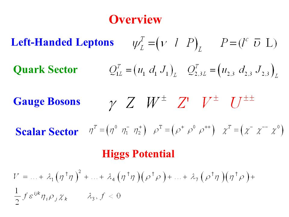 Overview Left-Handed Leptons Quark Sector Scalar Sector Higgs Potential Gauge Bosons