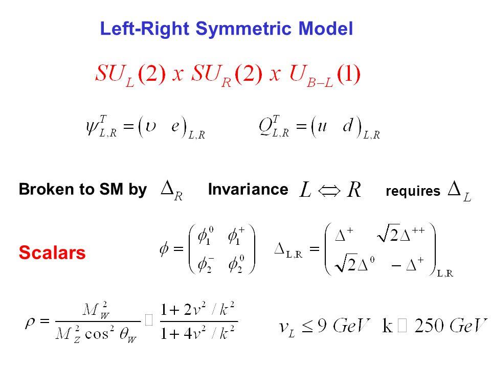 Couplings Experimental constraints Interactions (lepton number violation ) Bhabha Scattering Muonium-antiMuonium  +  e+ e+ e- (g-2)  small off-diagonal couplings left-handed