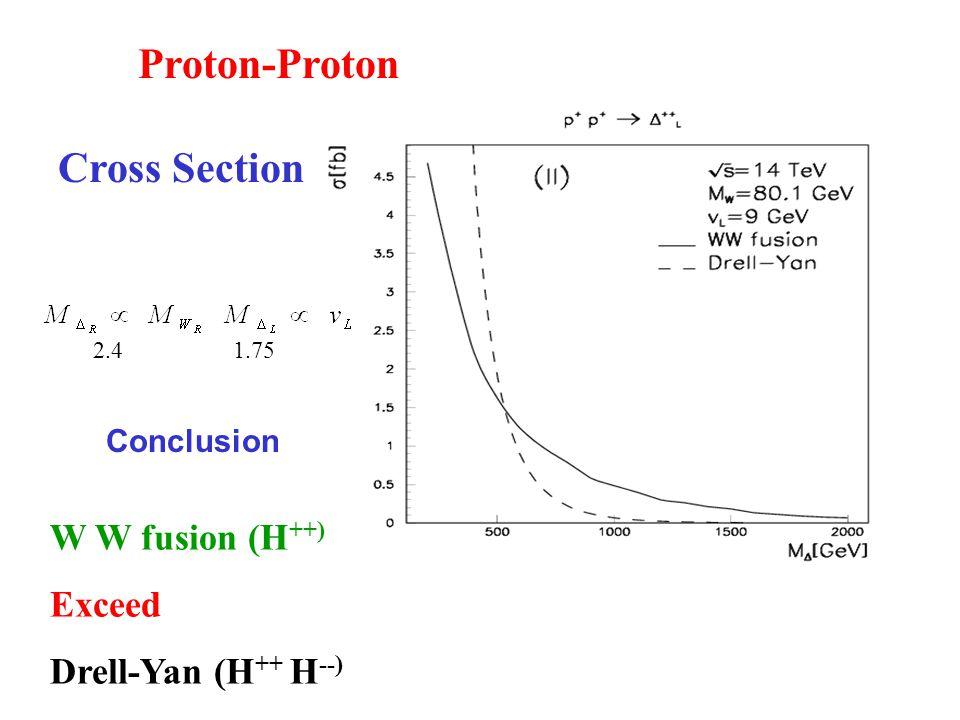 Exotic Particles Masses E M T 190114026001300103018302200 600 Parameters 1 2 3 4 5 6 7 8 9 - 1.2 - 1.