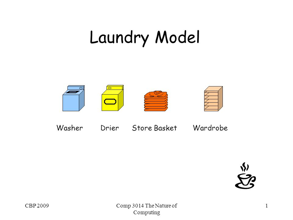 CBP 2009Comp 3014 The Nature of Computing 1 Laundry Model Washer Drier Store Basket Wardrobe