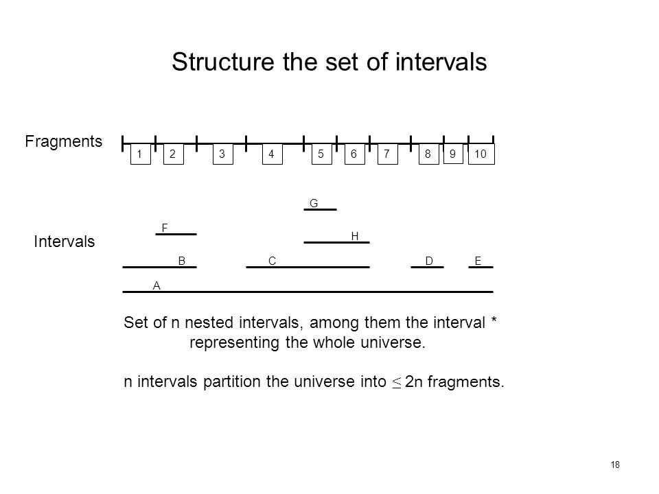 18 18923456710 A F B G H CDE Structure the set of intervals Set of n nested intervals, among them the interval * representing the whole universe.