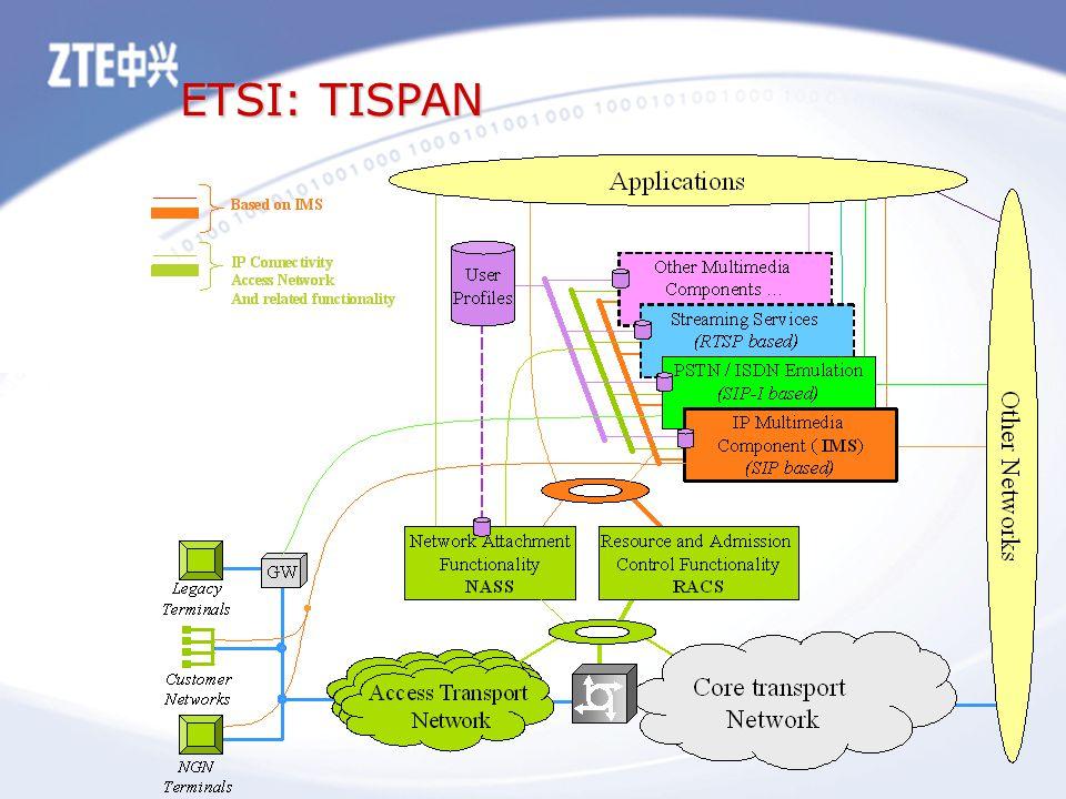 ETSI: TISPAN