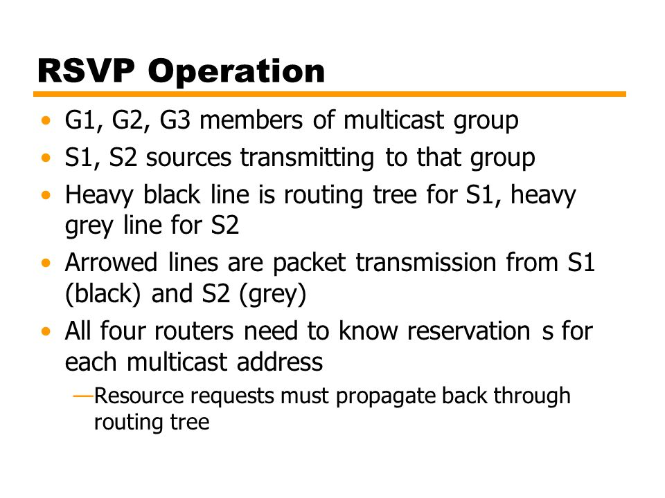 RSVP Operation G1, G2, G3 members of multicast group S1, S2 sources transmitting to that group Heavy black line is routing tree for S1, heavy grey lin