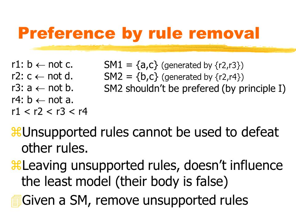 Preference by rule removal zUnsupported rules cannot be used to defeat other rules.