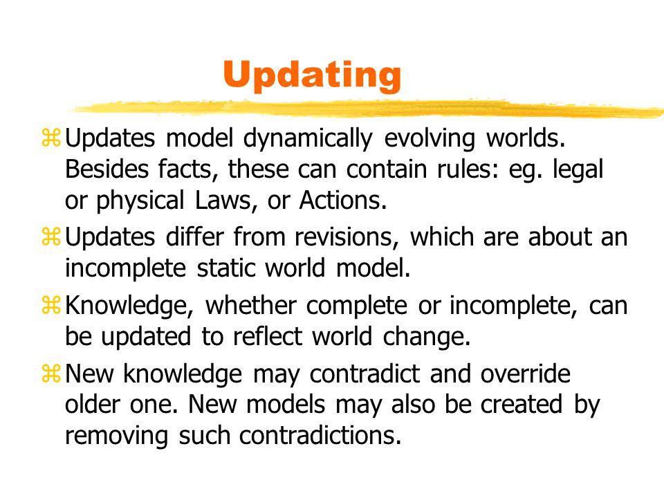 Updating zUpdates model dynamically evolving worlds.