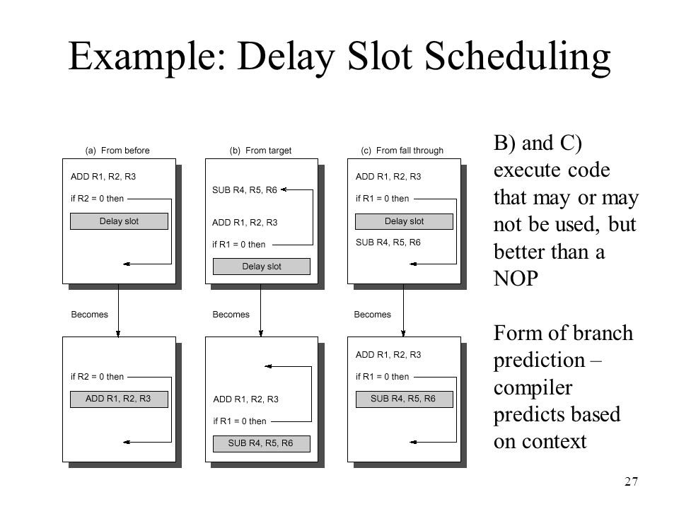 27 Example: Delay Slot Scheduling B) and C) execute code that may or may not be used, but better than a NOP Form of branch prediction – compiler predicts based on context