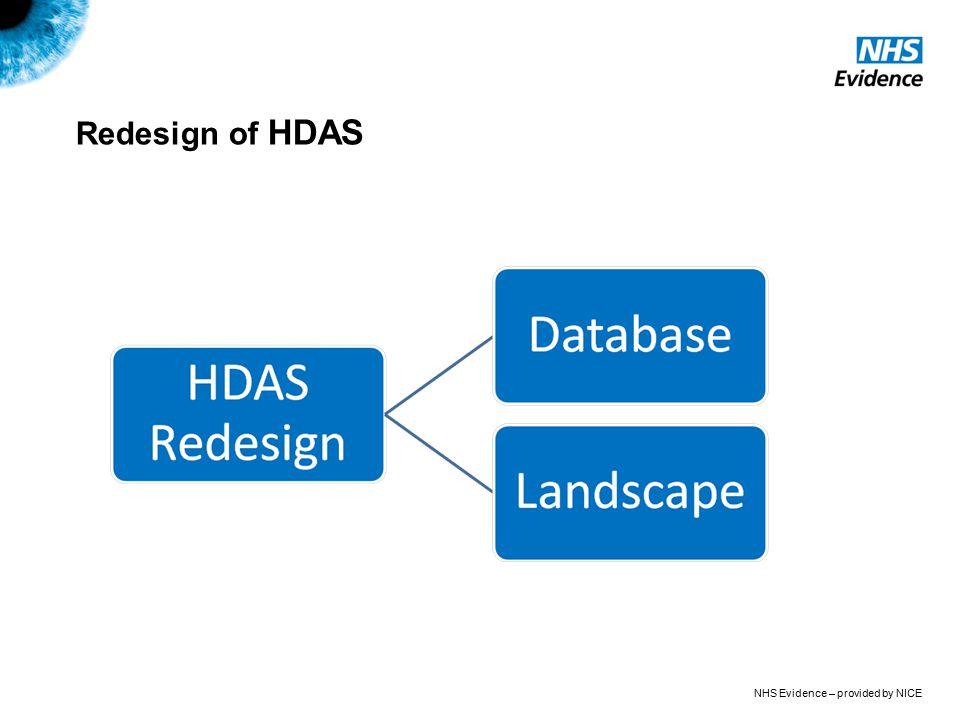 Redesign of HDAS