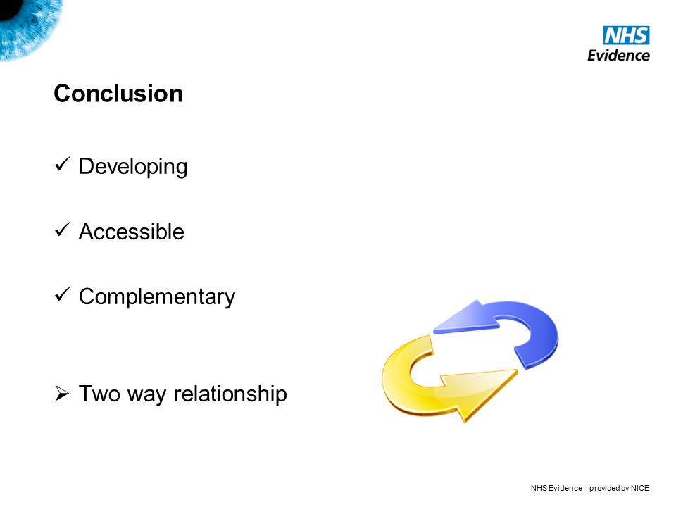 NHS Evidence – provided by NICE Conclusion Developing Accessible Complementary  Two way relationship