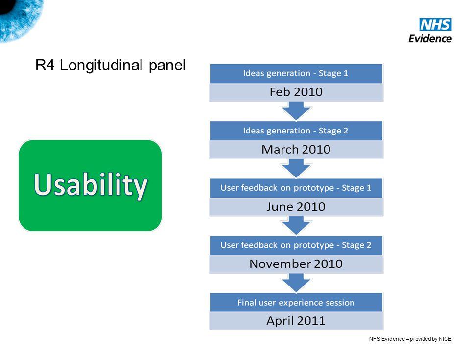 NHS Evidence – provided by NICE R4 Longitudinal panel