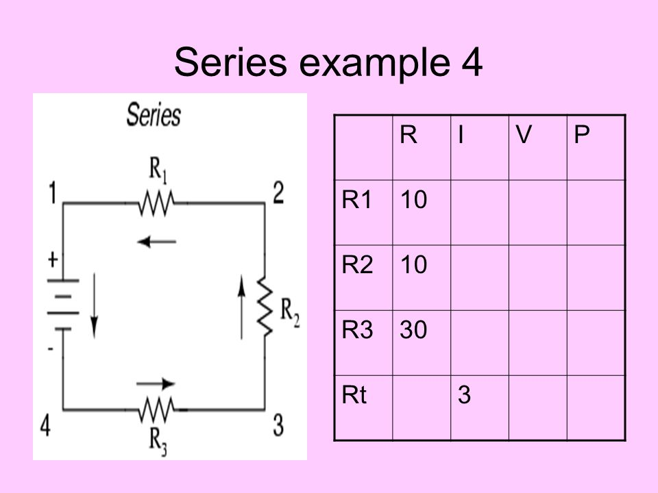 Series example 4 RIVP R110 R210 R330 Rt3