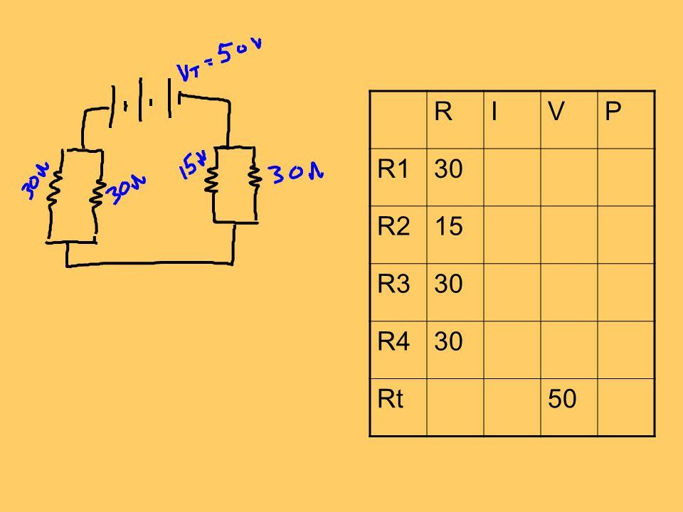 RIVP R130 R215 R330 R430 Rt50