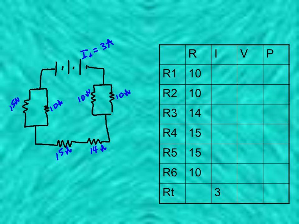 RIVP R110 R210 R314 R415 R515 R610 Rt3