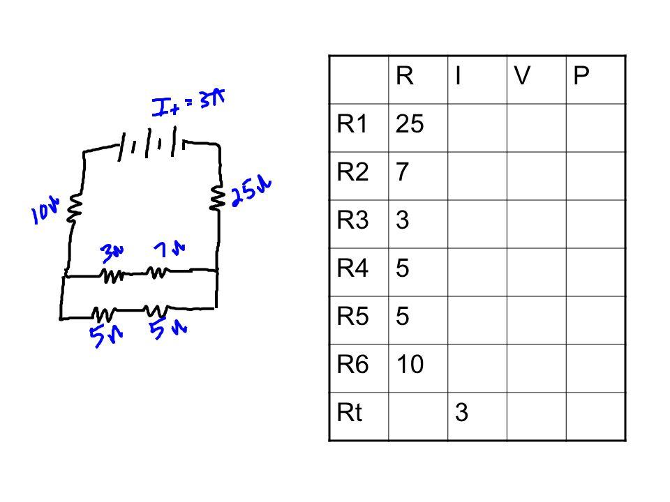 RIVP R125 R27 R33 R45 R55 R610 Rt3