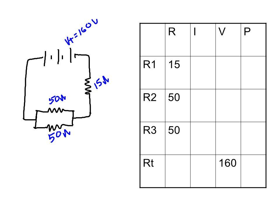 RIVP R115 R250 R350 Rt160