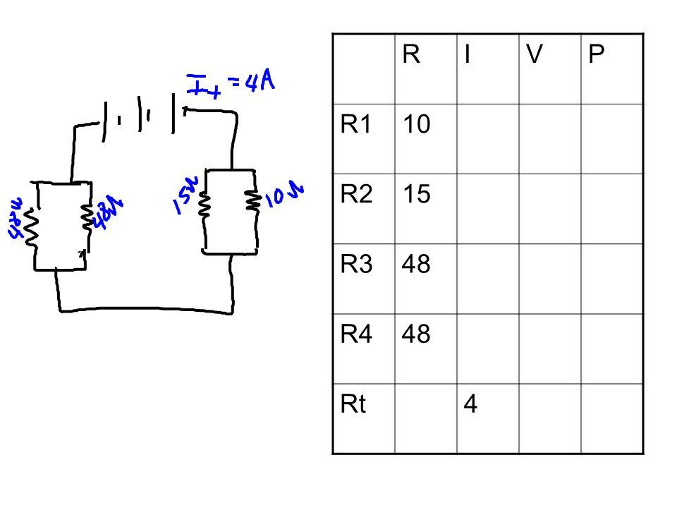RIVP R110 R215 R348 R448 Rt4