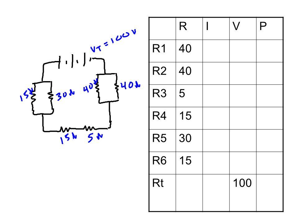 RIVP R140 R240 R35 R415 R530 R615 Rt100