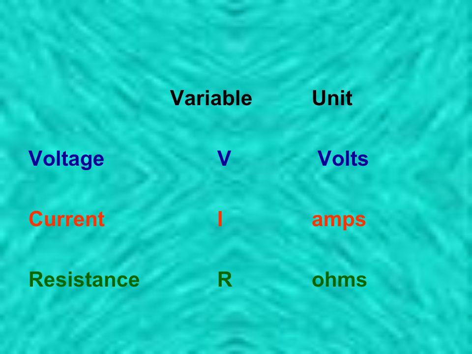 Variable Unit Voltage V Volts CurrentIamps ResistanceRohms