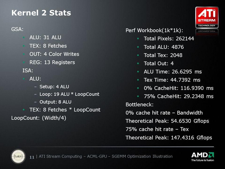   ATI Stream Computing Update   Confidential 11   ATI Stream Computing – ACML-GPU – SGEMM Optimization Illustration Kernel 2 Stats GSA:  ALU: 31 ALU  TEX: 8 Fetches  OUT: 4 Color Writes  REG: 13 Registers ISA:  ALU: –Setup: 4 ALU –Loop: 19 ALU * LoopCount –Output: 8 ALU  TEX: 8 Fetches * LoopCount LoopCount: (Width/4) Perf Workbook(1k*1k):  Total Pixels: 262144  Total ALU: 4876  Total Tex: 2048  Total Out: 4  ALU Time: 26.6295 ms  Tex Time: 44.7392 ms  0% CacheHit: 116.9390 ms  75% CacheHit: 29.2348 ms Bottleneck: 0% cache hit rate – Bandwidth Theoretical Peak: 54.6530 Gflops 75% cache hit rate – Tex Theoretical Peak: 147.4316 Gflops
